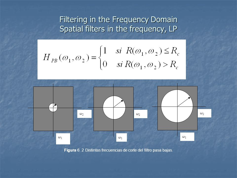 Filtering in the Frequency Domain Spatial filters in the frequency, LP 11 22 11 22 11 22 Figura 6.