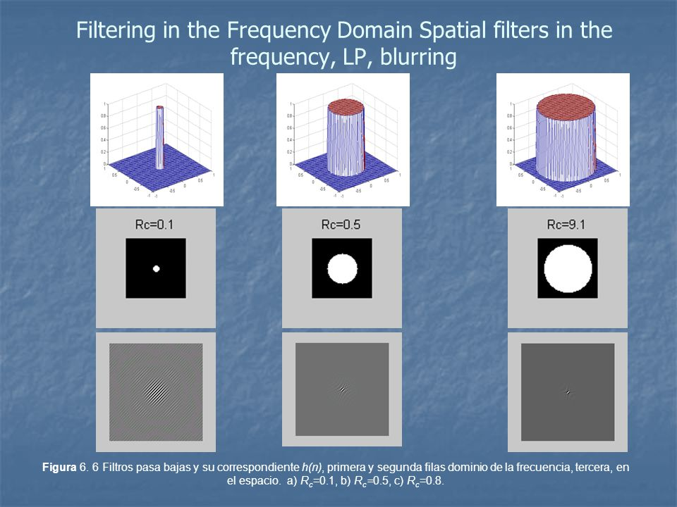 Filtering in the Frequency Domain Spatial filters in the frequency, HP