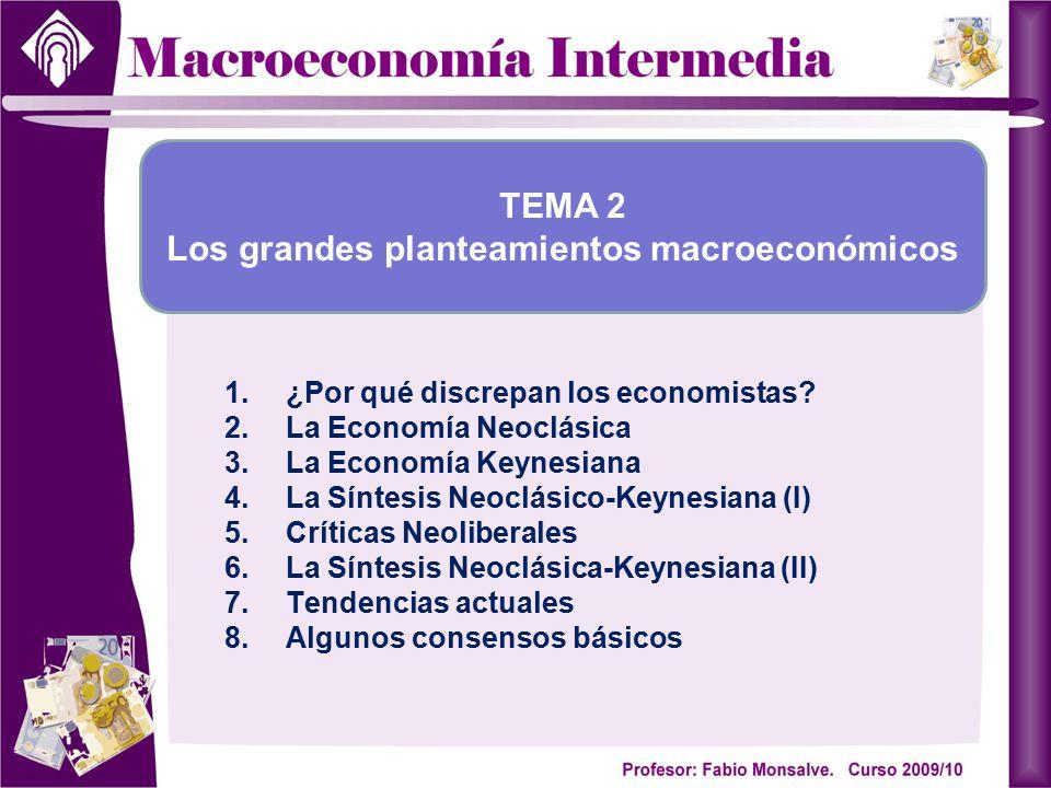 1.¿Por qué discrepan los economistas? 2.La Economía Neoclásica 3.La Economía Keynesiana 4.La Síntesis Neoclásico-Keynesiana (I) 5.Críticas Neoliberale