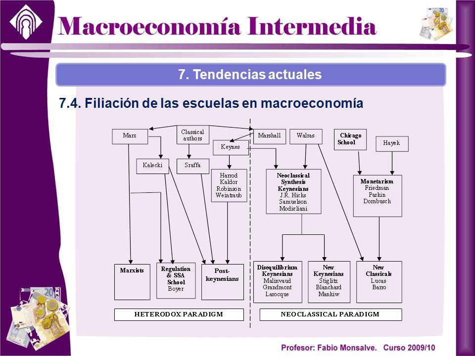 7. Tendencias actuales 7.4. Filiación de las escuelas en macroeconomía