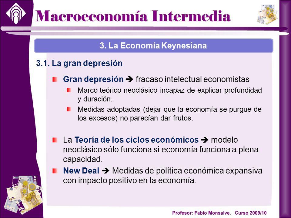 Gran depresión  fracaso intelectual economistas Marco teórico neoclásico incapaz de explicar profundidad y duración. Medidas adoptadas (dejar que la