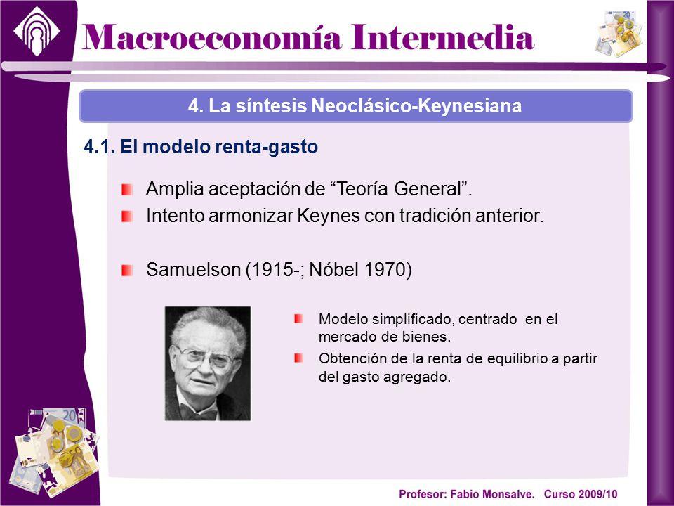 """Amplia aceptación de """"Teoría General"""". Intento armonizar Keynes con tradición anterior. Samuelson (1915-; Nóbel 1970) 4. La síntesis Neoclásico-Keynes"""