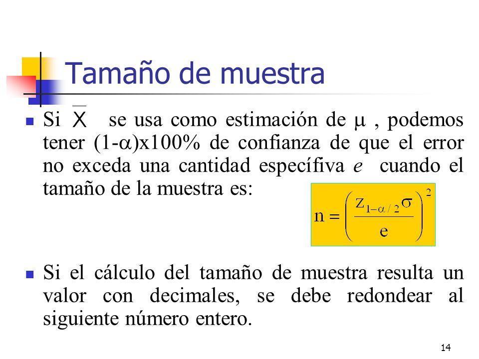 14 Tamaño de muestra Si se usa como estimación de , podemos tener (1-  )x100% de confianza de que el error no exceda una cantidad específiva e cuand