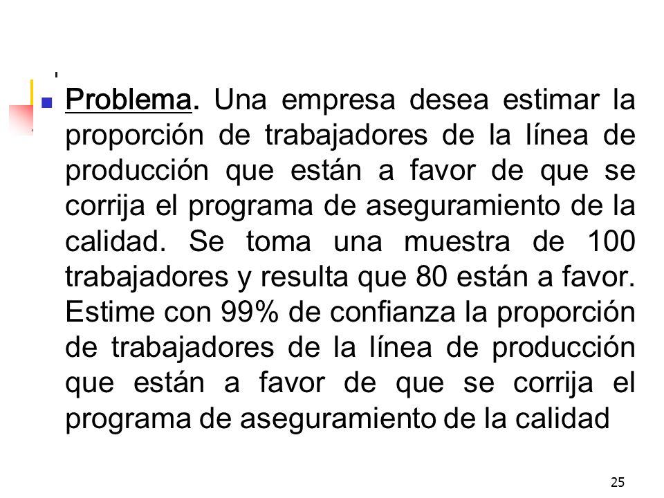 25 Problema. Una empresa desea estimar la proporción de trabajadores de la línea de producción que están a favor de que se corrija el programa de aseg