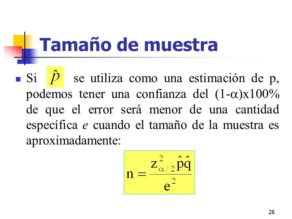 26 Tamaño de muestra Si se utiliza como una estimación de p, podemos tener una confianza del (1-  )x100% de que el error será menor de una cantidad e