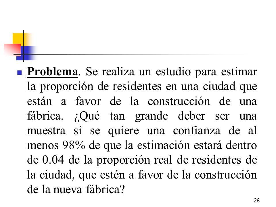 28 Problema. Se realiza un estudio para estimar la proporción de residentes en una ciudad que están a favor de la construcción de una fábrica. ¿Qué ta