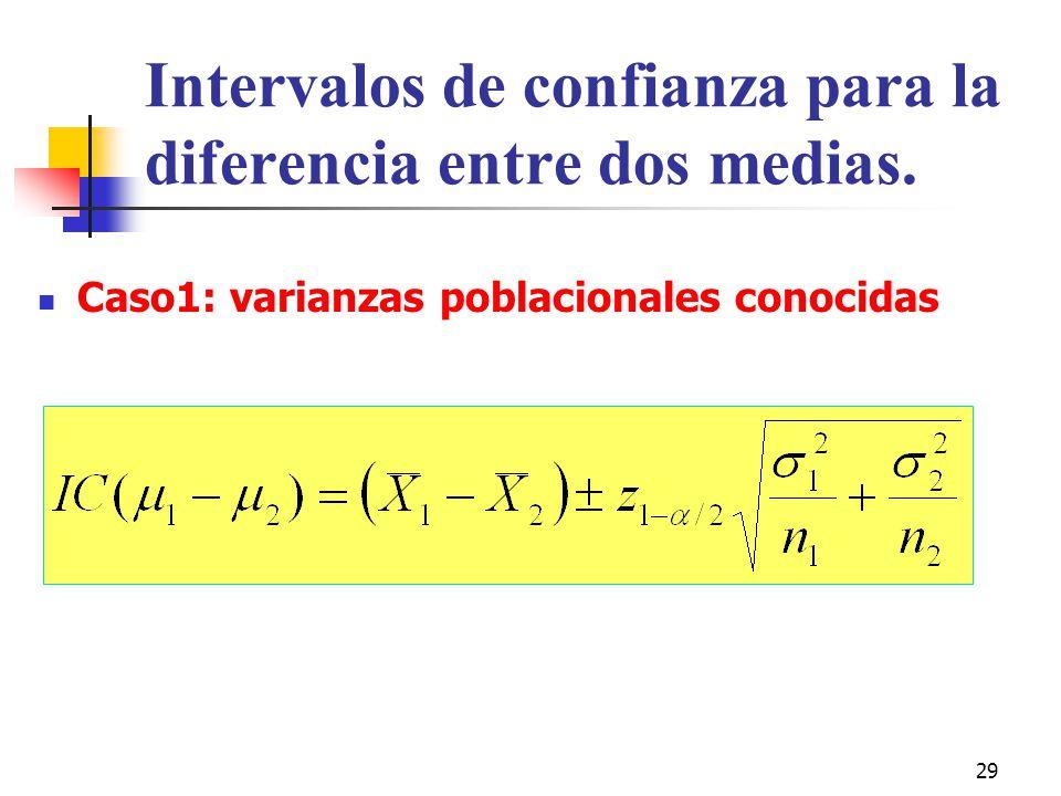 29 Intervalos de confianza para la diferencia entre dos medias. Caso1: varianzas poblacionales conocidas
