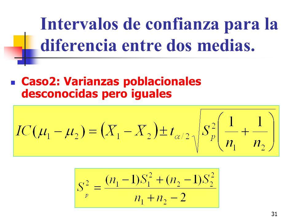 31 Intervalos de confianza para la diferencia entre dos medias. Caso2: Varianzas poblacionales desconocidas pero iguales