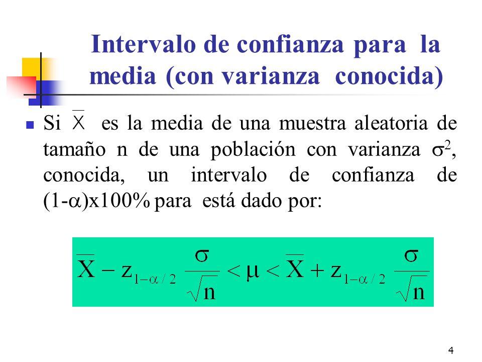 4 Intervalo de confianza para la media (con varianza conocida) Si es la media de una muestra aleatoria de tamaño n de una población con varianza  2,