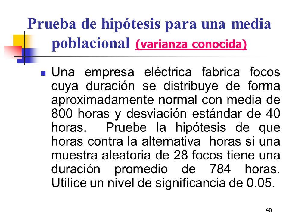 40 Prueba de hipótesis para una media poblacional (varianza conocida) Una empresa eléctrica fabrica focos cuya duración se distribuye de forma aproxim