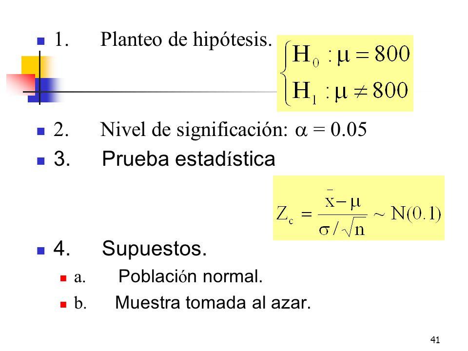 41 1. Planteo de hipótesis. 2. Nivel de significación:  = 0.05 3. Prueba estad í stica 4. Supuestos. a. Poblaci ó n normal. b. Muestra tomada al azar