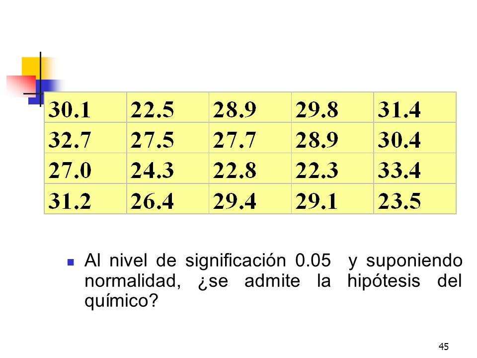 45 Al nivel de significación 0.05 y suponiendo normalidad, ¿se admite la hipótesis del químico?