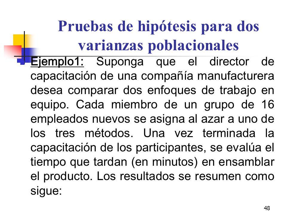 48 Pruebas de hipótesis para dos varianzas poblacionales Ejemplo1: Suponga que el director de capacitación de una compañía manufacturera desea compara