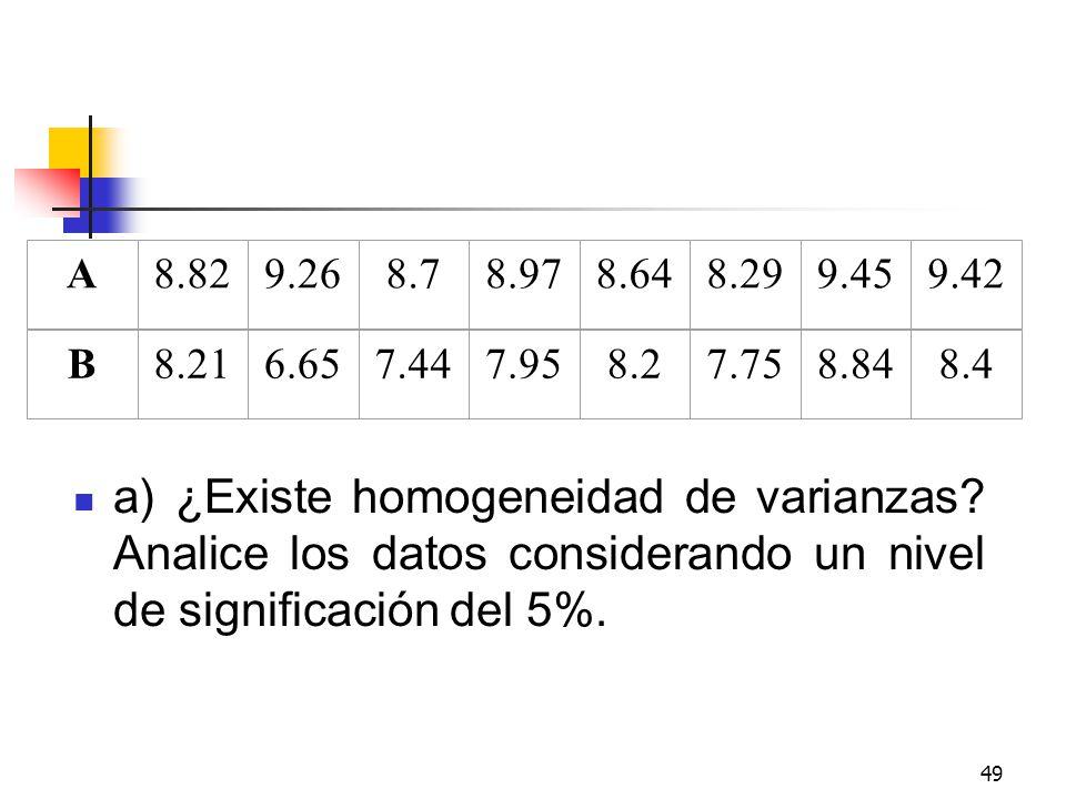 49 a) ¿Existe homogeneidad de varianzas? Analice los datos considerando un nivel de significación del 5%. A8.829.268.78.978.648.299.459.42 B8.216.657.