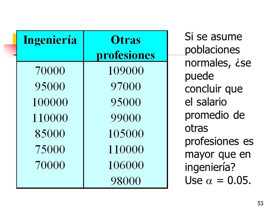 53 Si se asume poblaciones normales, ¿se puede concluir que el salario promedio de otras profesiones es mayor que en ingeniería? Use  = 0.05.