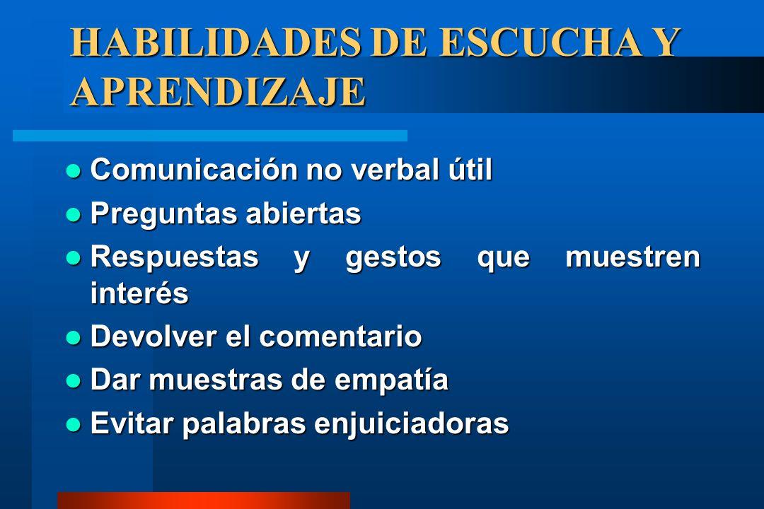 HABILIDADES DE ESCUCHA Y APRENDIZAJE Comunicación no verbal útil Comunicación no verbal útil Preguntas abiertas Preguntas abiertas Respuestas y gestos