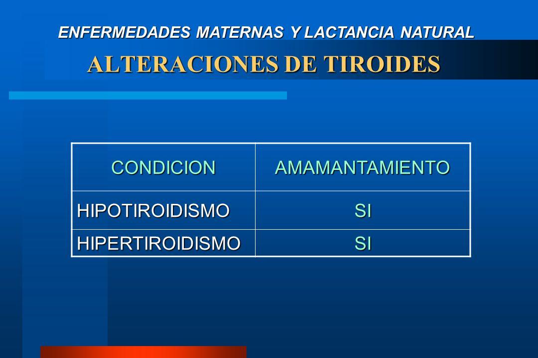 ALTERACIONES DE TIROIDES ENFERMEDADES MATERNAS Y LACTANCIA NATURAL CONDICIONAMAMANTAMIENTO HIPOTIROIDISMOSI HIPERTIROIDISMOSI