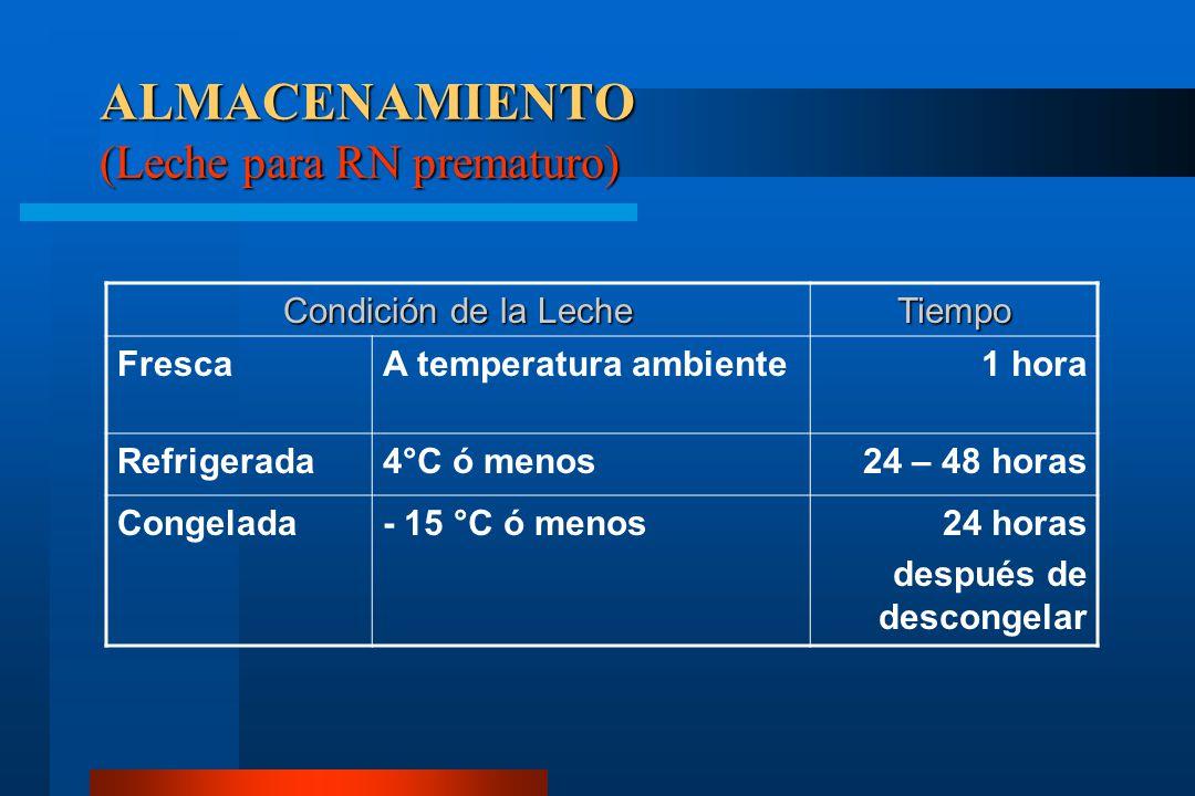 ALMACENAMIENTO (Leche para RN prematuro) Condición de la Leche Tiempo FrescaA temperatura ambiente1 hora Refrigerada4°C ó menos24 – 48 horas Congelada