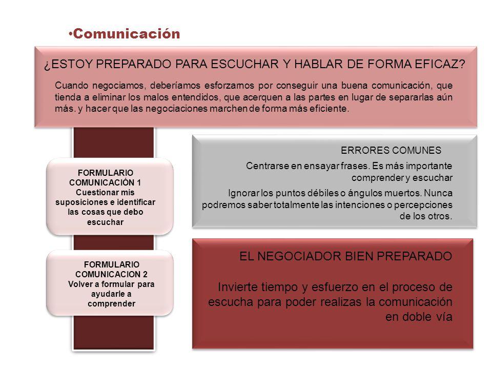 Comunicación ¿ESTOY PREPARADO PARA ESCUCHAR Y HABLAR DE FORMA EFICAZ? Cuando negociamos, deberíamos esforzarnos por conseguir una buena comunicación,