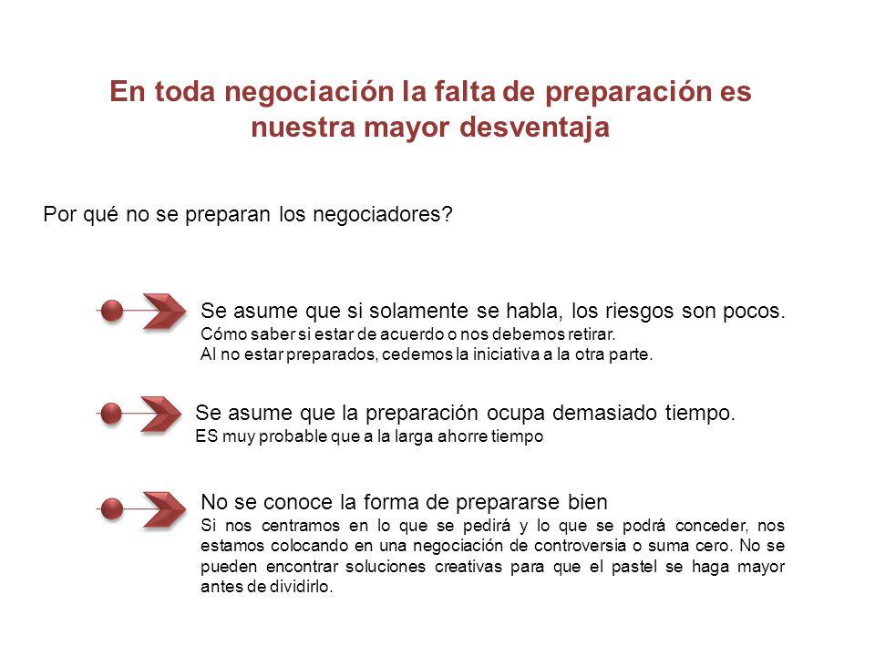 En toda negociación la falta de preparación es nuestra mayor desventaja Por qué no se preparan los negociadores? Se asume que si solamente se habla, l