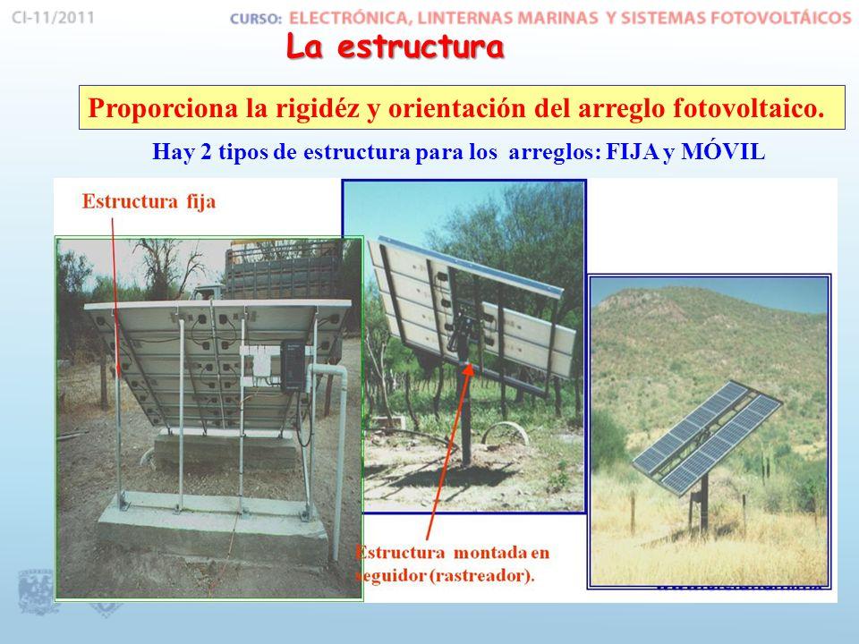 Hay 2 tipos de estructura para los arreglos: FIJA y MÓVIL Proporciona la rigidéz y orientación del arreglo fotovoltaico.