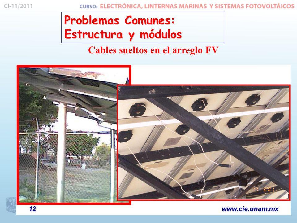 Problemas Comunes: Estructura y módulos Cables sueltos en el arreglo FV