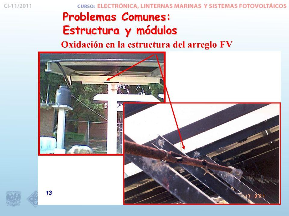 Problemas Comunes: Estructura y módulos Oxidación en la estructura del arreglo FV