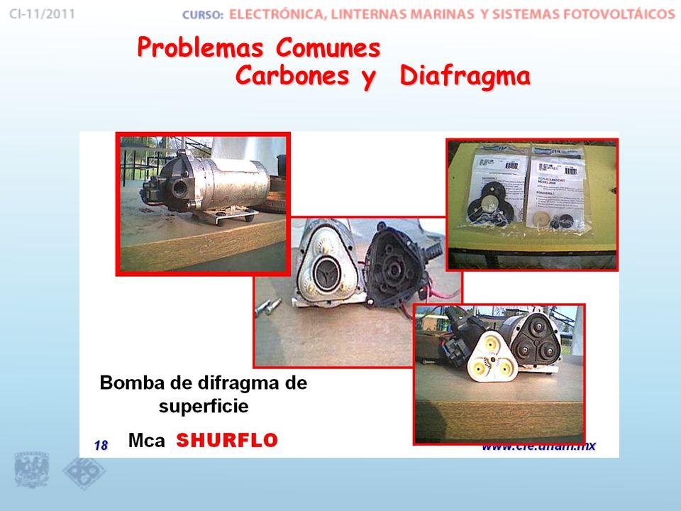 Problemas Comunes Carbones y Diafragma