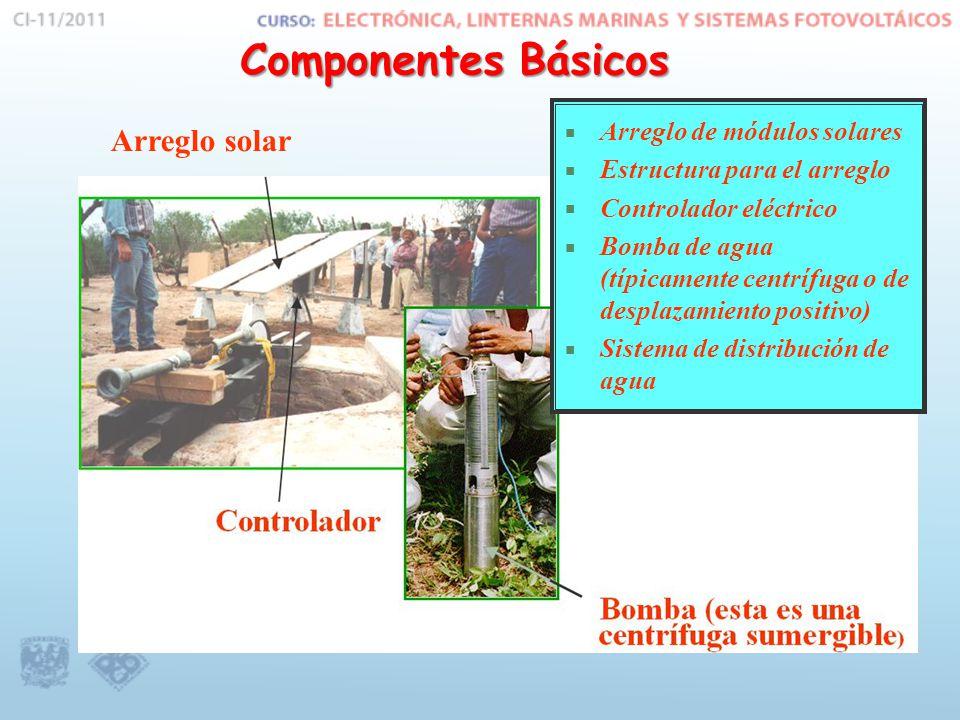 Componentes Básicos § Arreglo de módulos solares § Estructura para el arreglo § Controlador eléctrico § Bomba de agua (típicamente centrífuga o de desplazamiento positivo) § Sistema de distribución de agua Arreglo solar