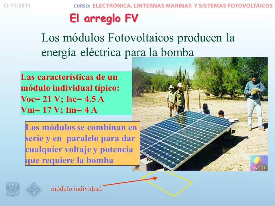 El arreglo FV Los módulos Fotovoltaicos producen la energía eléctrica para la bomba Las características de un módulo individual típico: Voc= 21 V; Isc= 4.5 A Vm= 17 V; Im= 4 A módulo individual Los módulos se combinan en serie y en paralelo para dar cualquier voltaje y potencia que requiere la bomba