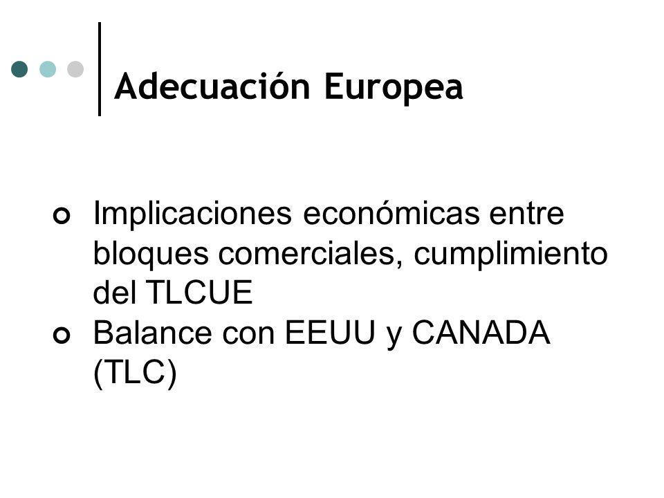Adecuación Europea Implicaciones económicas entre bloques comerciales, cumplimiento del TLCUE Balance con EEUU y CANADA (TLC)