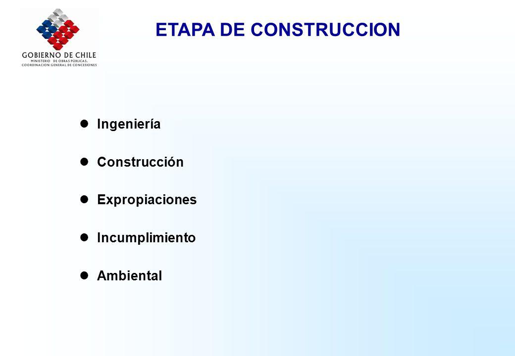 Catátrofes Imprevisiones Nuevas Inversiones ETAPA DE CONSTRUCCION