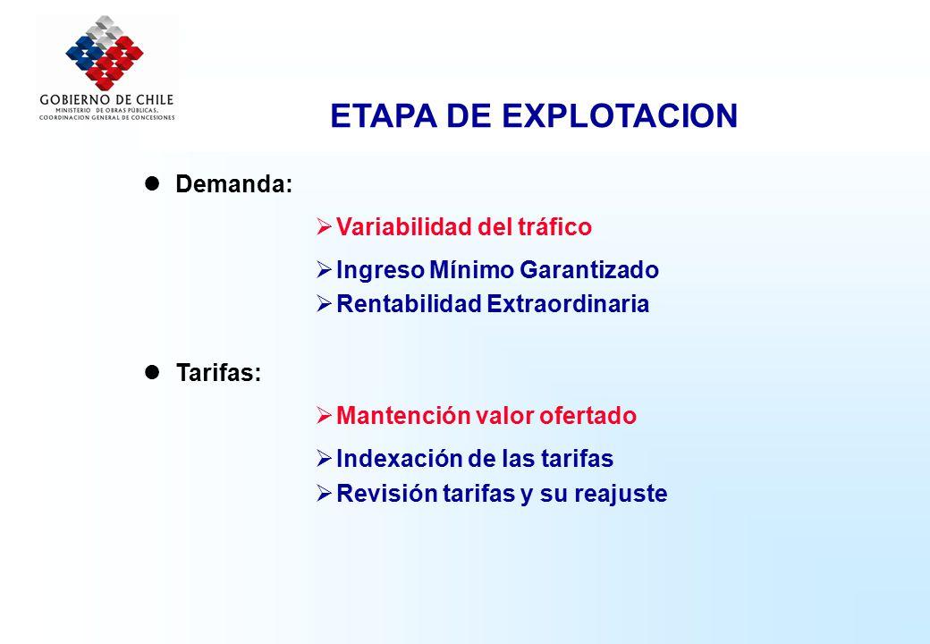 Demanda:  Variabilidad del tráfico  Ingreso Mínimo Garantizado  Rentabilidad Extraordinaria Tarifas:  Mantención valor ofertado  Indexación de las tarifas  Revisión tarifas y su reajuste ETAPA DE EXPLOTACION