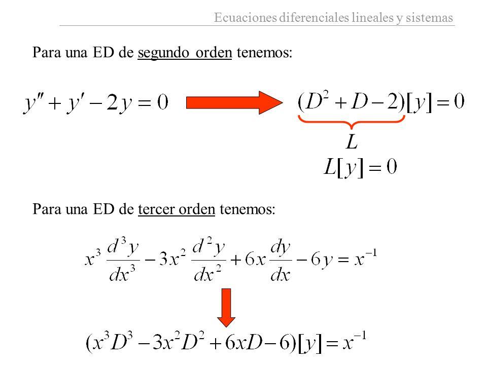 Ecuaciones diferenciales lineales y sistemas Para una ED de segundo orden tenemos: L Para una ED de tercer orden tenemos: