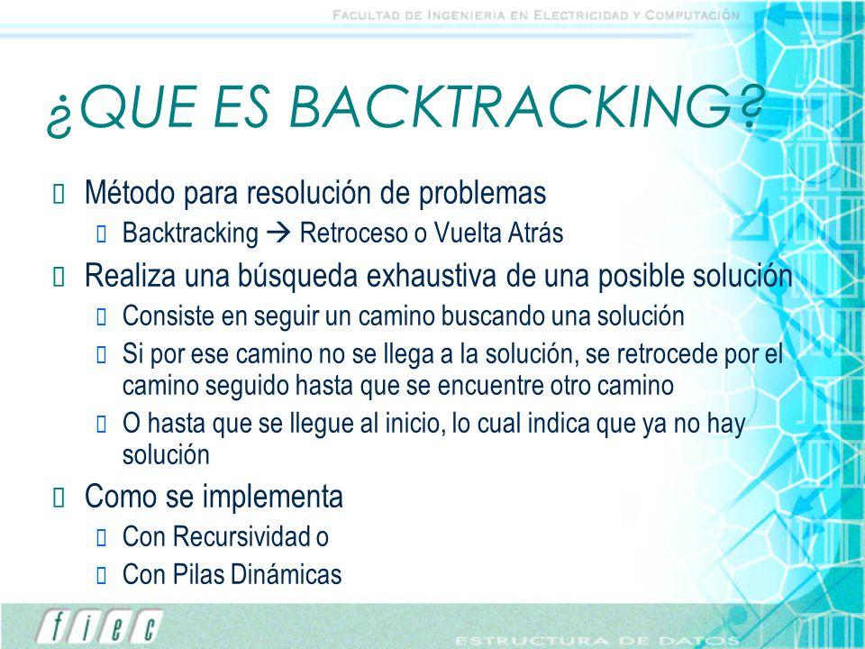 ¿QUE ES BACKTRACKING? Método para resolución de problemas Backtracking  Retroceso o Vuelta Atrás Realiza una búsqueda exhaustiva de una posible soluc