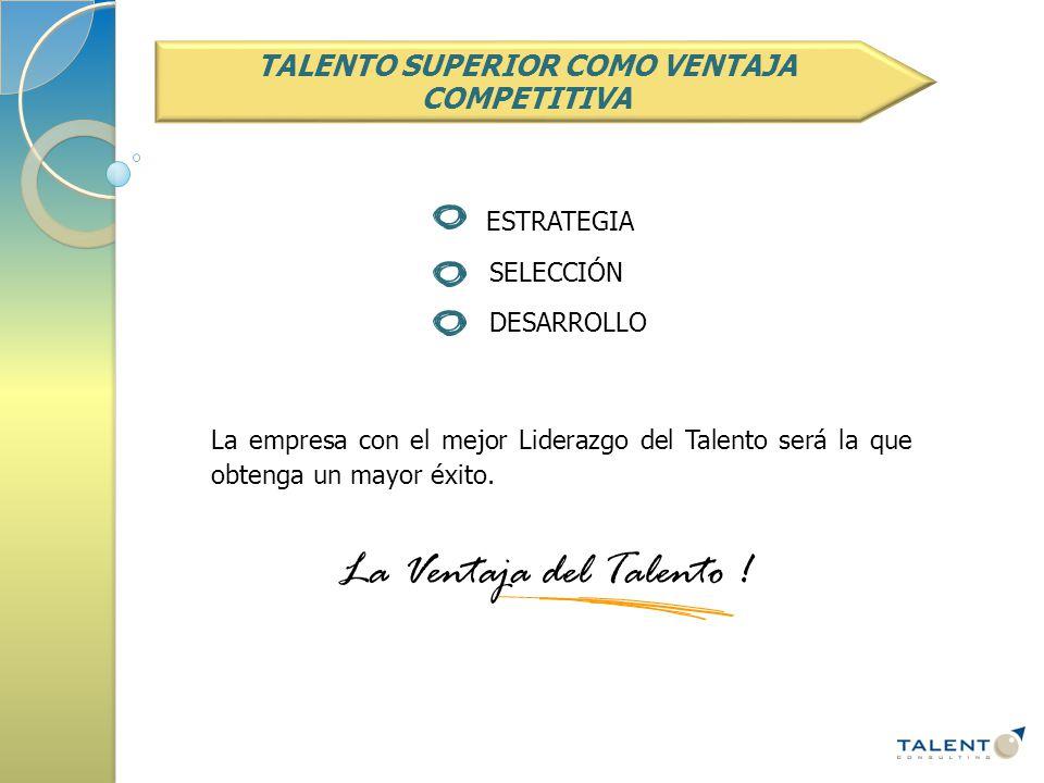TALENTO SUPERIOR COMO VENTAJA COMPETITIVA ESTRATEGIA SELECCIÓN DESARROLLO La empresa con el mejor Liderazgo del Talento será la que obtenga un mayor éxito.