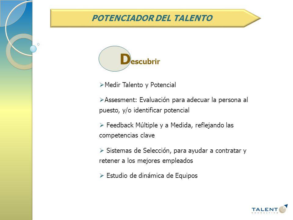 POTENCIADOR DEL TALENTO D escubrir  Medir Talento y Potencial  Assesment: Evaluación para adecuar la persona al puesto, y/o identificar potencial  Feedback Múltiple y a Medida, reflejando las competencias clave  Sistemas de Selección, para ayudar a contratar y retener a los mejores empleados  Estudio de dinámica de Equipos