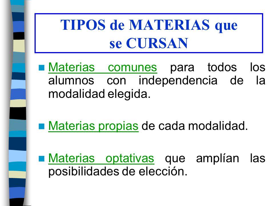 TIPOS de MATERIAS que se CURSAN Materias comunes para todos los alumnos con independencia de la modalidad elegida. Materias propias de cada modalidad.