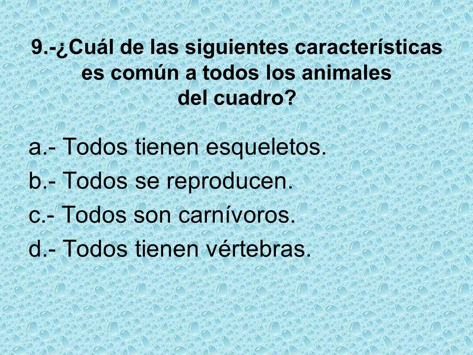 9.-¿Cuál de las siguientes características es común a todos los animales del cuadro? a.- Todos tienen esqueletos. b.- Todos se reproducen. c.- Todos s
