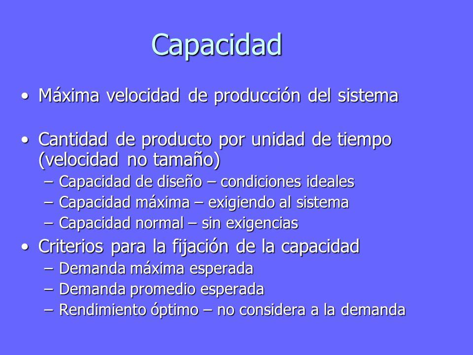 Capacidad Máxima velocidad de producción del sistemaMáxima velocidad de producción del sistema Cantidad de producto por unidad de tiempo (velocidad no tamaño)Cantidad de producto por unidad de tiempo (velocidad no tamaño) –Capacidad de diseño – condiciones ideales –Capacidad máxima – exigiendo al sistema –Capacidad normal – sin exigencias Criterios para la fijación de la capacidadCriterios para la fijación de la capacidad –Demanda máxima esperada –Demanda promedio esperada –Rendimiento óptimo – no considera a la demanda
