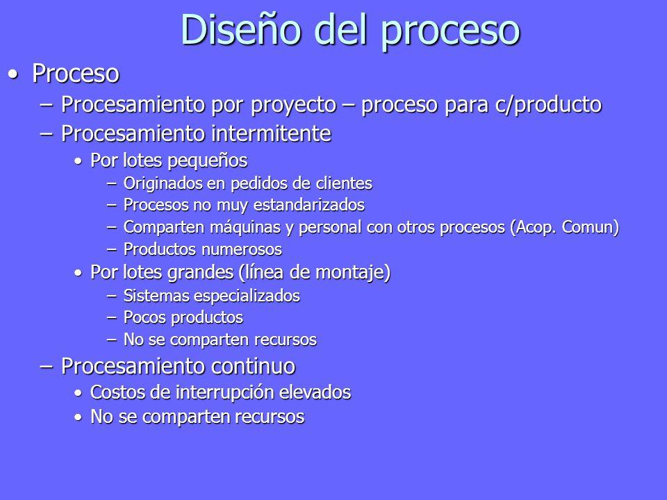 Diseño del proceso ProcesoProceso –Procesamiento por proyecto – proceso para c/producto –Procesamiento intermitente Por lotes pequeñosPor lotes pequeños –Originados en pedidos de clientes –Procesos no muy estandarizados –Comparten máquinas y personal con otros procesos (Acop.