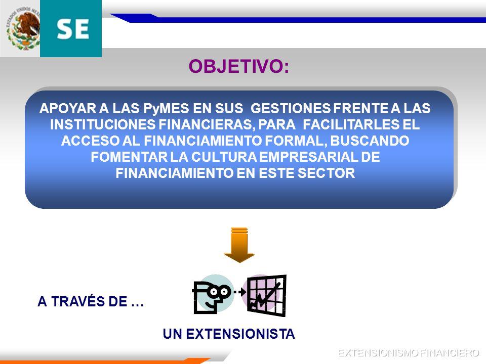 OBJETIVO: APOYAR A LAS PyMES EN SUS GESTIONES FRENTE A LAS INSTITUCIONES FINANCIERAS, PARA FACILITARLES EL ACCESO AL FINANCIAMIENTO FORMAL, BUSCANDO FOMENTAR LA CULTURA EMPRESARIAL DE FINANCIAMIENTO EN ESTE SECTOR A TRAVÉS DE … UN EXTENSIONISTA