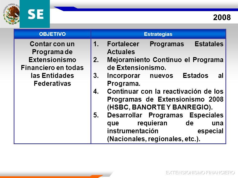 2008 OBJETIVOEstrategias Contar con un Programa de Extensionismo Financiero en todas las Entidades Federativas 1.Fortalecer Programas Estatales Actuales 2.Mejoramiento Continuo el Programa de Extensionismo.