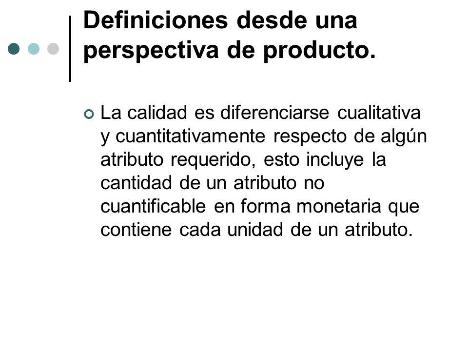 Definiciones desde una perspectiva de producto.