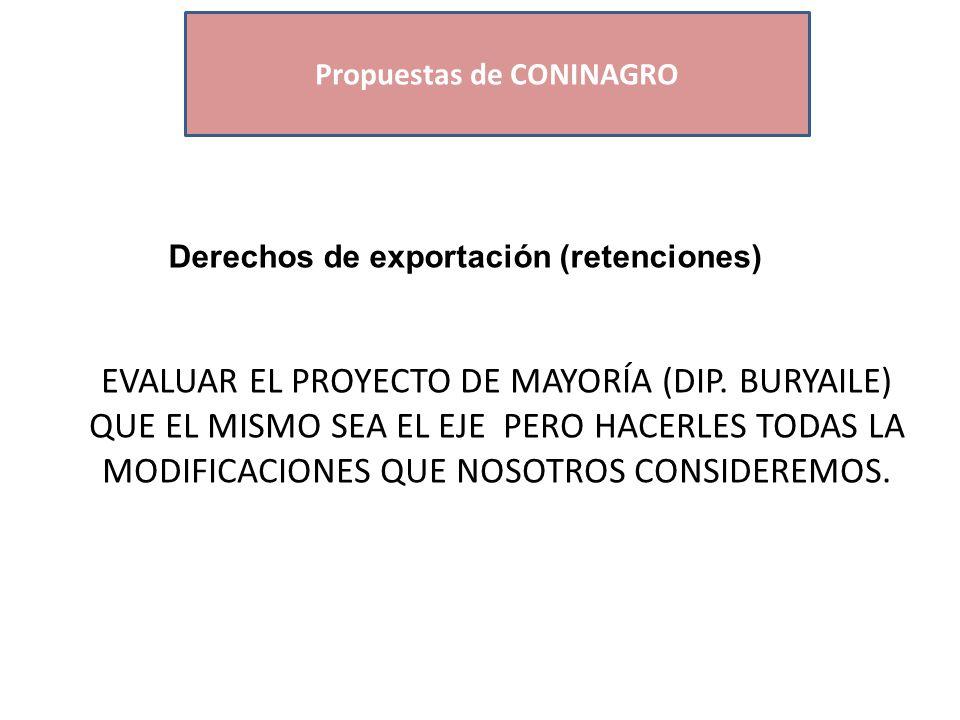 Economías Regionales Propuestas de CONINAGRO EVALUAR EL PROYECTO DE MAYORÍA (DIP.