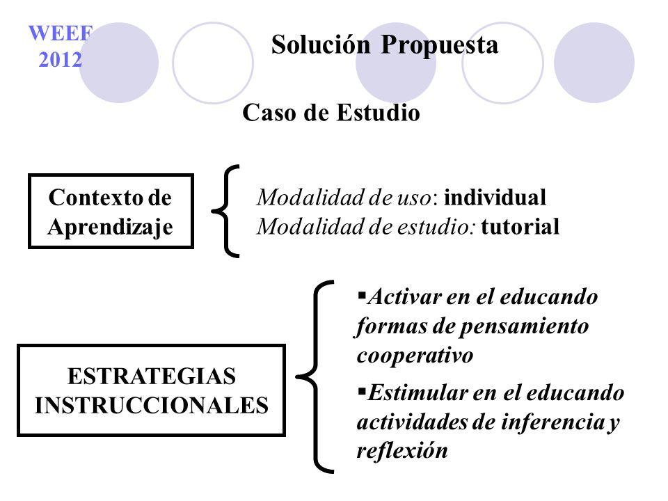 WEEF 2012 Solución Propuesta Caso de Estudio Contexto de Aprendizaje Modalidad de uso: individual Modalidad de estudio: tutorial ESTRATEGIAS INSTRUCCI
