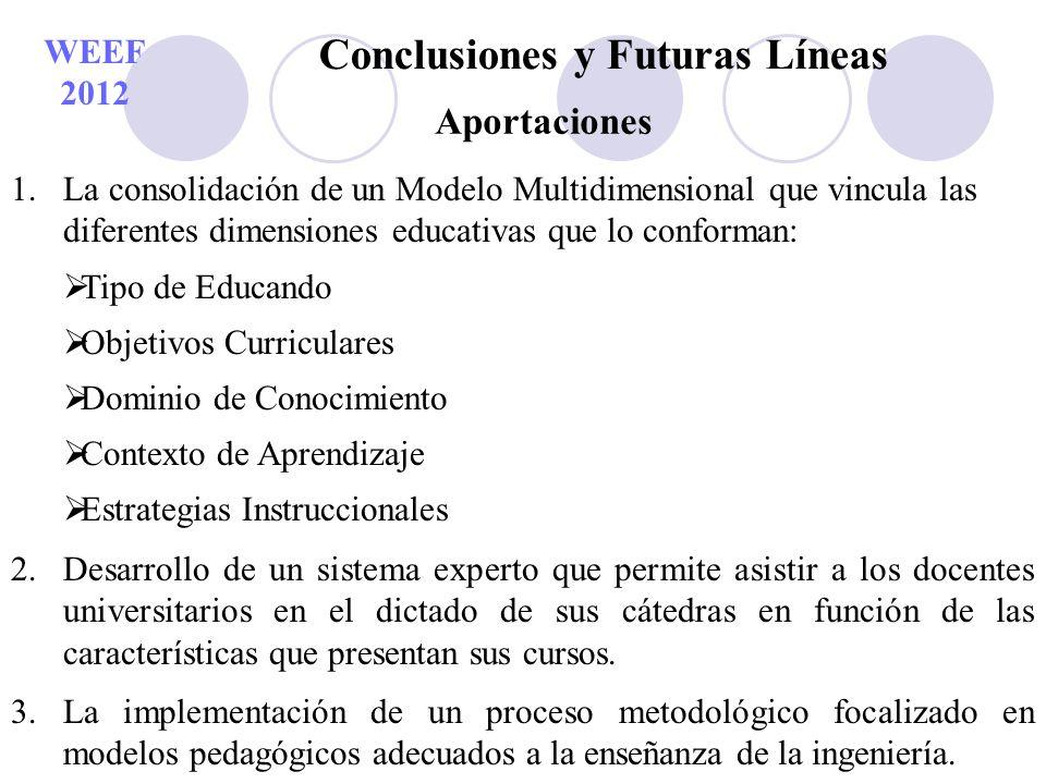 WEEF 2012 Conclusiones y Futuras Líneas 1.La consolidación de un Modelo Multidimensional que vincula las diferentes dimensiones educativas que lo conf