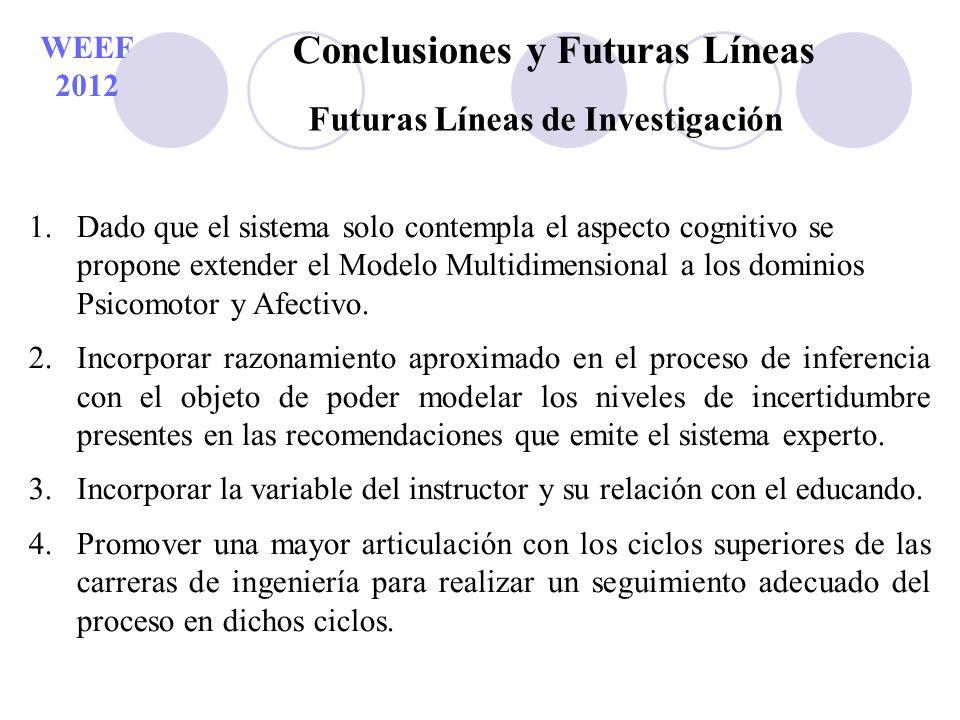WEEF 2012 Conclusiones y Futuras Líneas Futuras Líneas de Investigación 1.Dado que el sistema solo contempla el aspecto cognitivo se propone extender