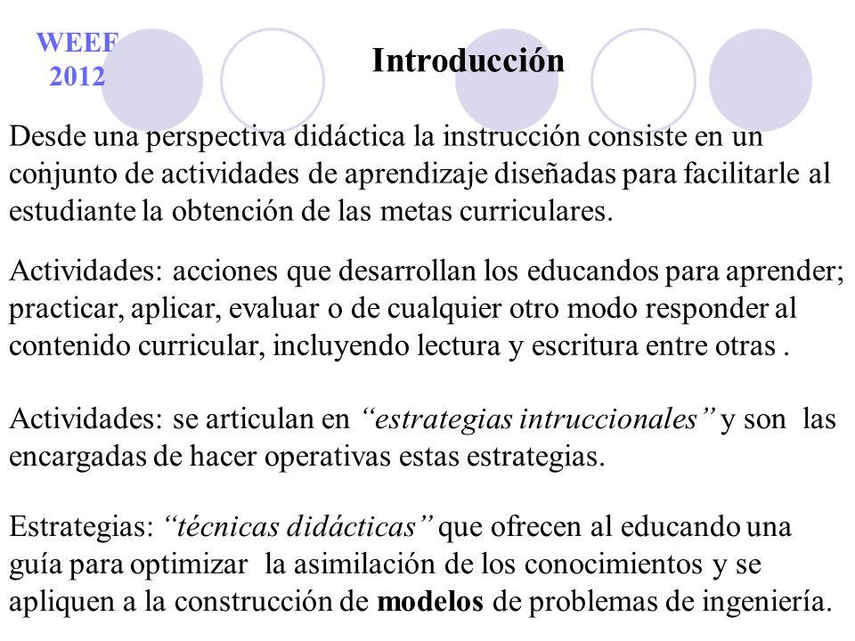 Introducción WEEF 2012. Desde una perspectiva didáctica la instrucción consiste en un conjunto de actividades de aprendizaje diseñadas para facilitarl
