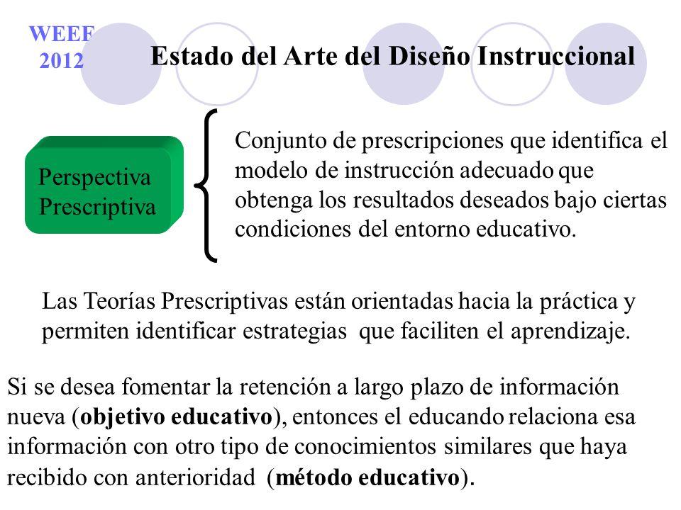 WEEF 2012 Estado del Arte del Diseño Instruccional Perspectiva Prescriptiva Conjunto de prescripciones que identifica el modelo de instrucción adecuad